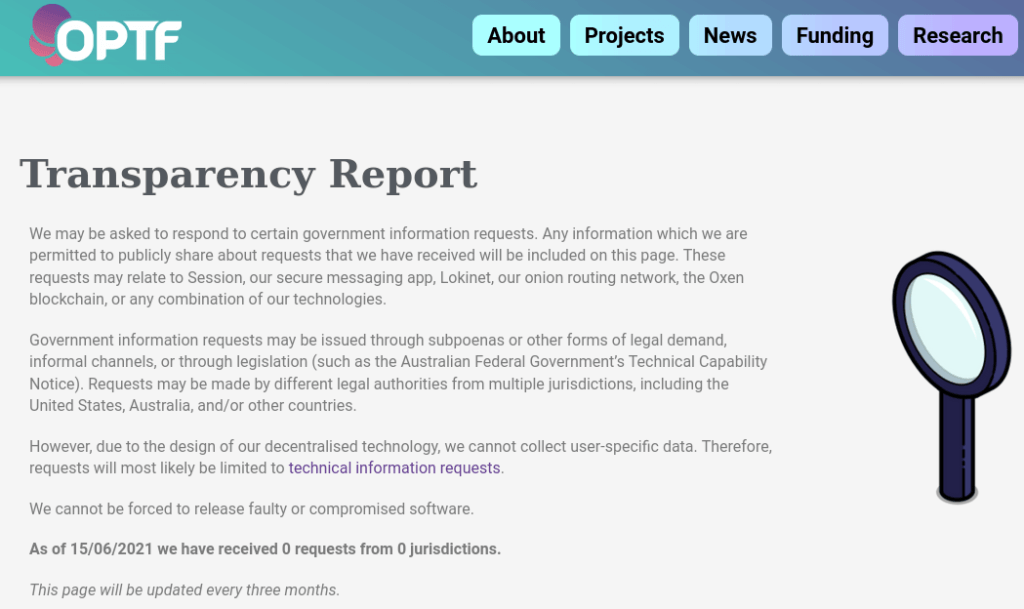 optf transparency report
